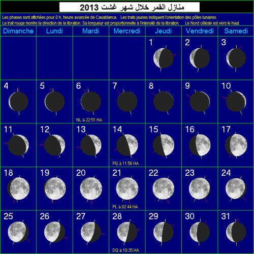منازل القمر خلال شهر غشت 2013